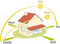 s5-02 - une casquette pour économiser de l'énergie dans une maison ... - Comment Economiser De L Energie Dans Une Maison